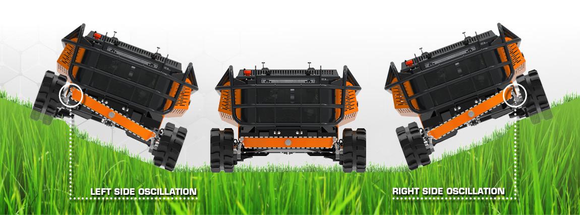 robomini - oscillating traks - energreen professional machines